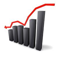 チャート 株式投資