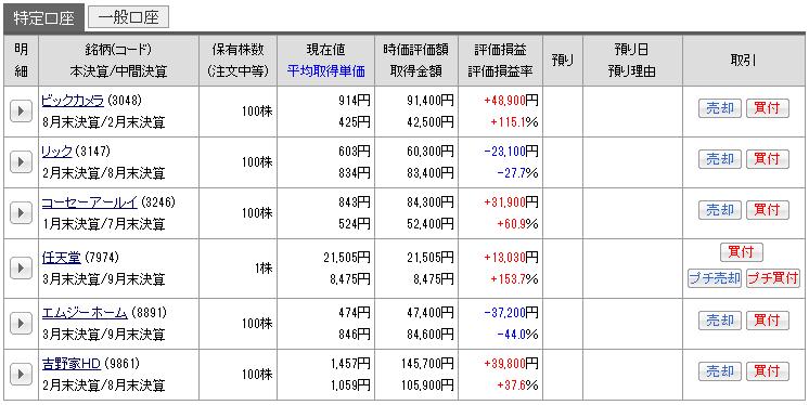 201607_genbutu