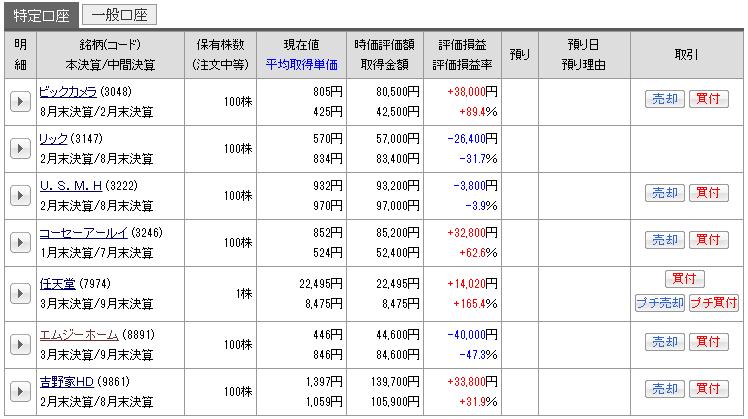 201608_genbutu