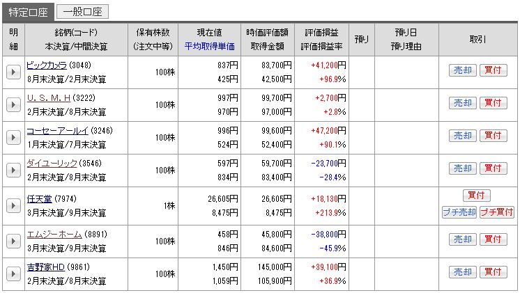 201609_genbutu