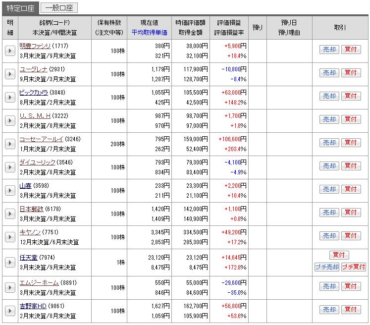 201701_genbutu