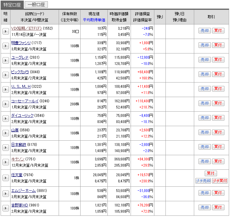 201704_genbutu