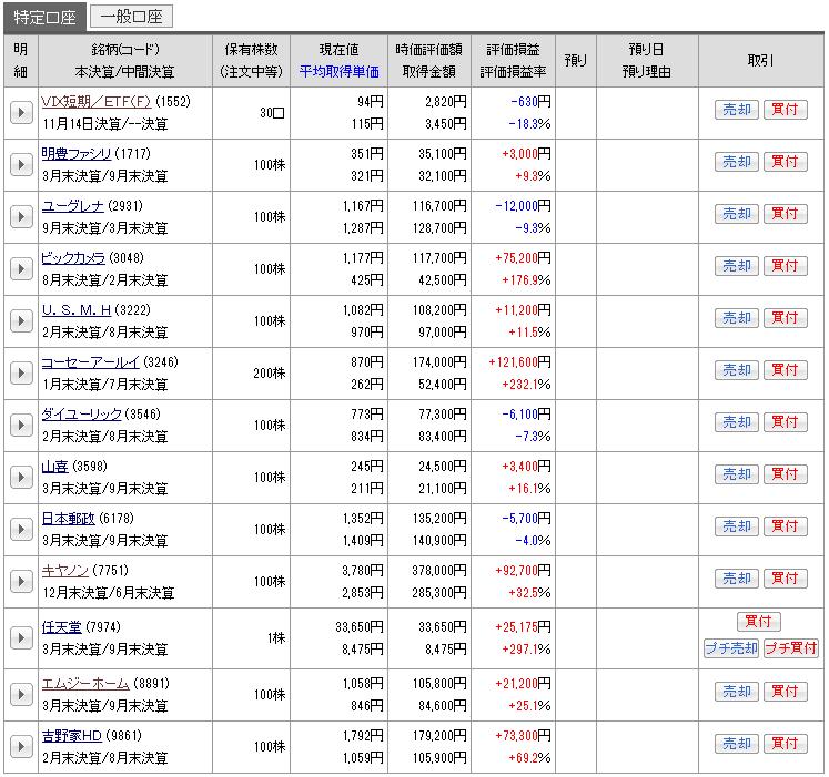 201705_genbutu