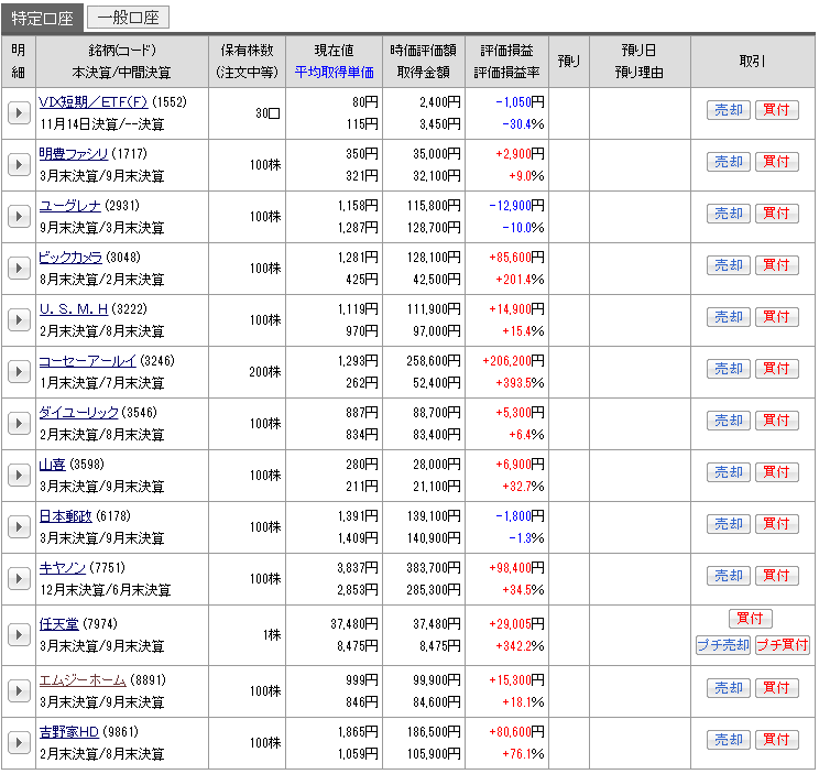 201707_genbutu
