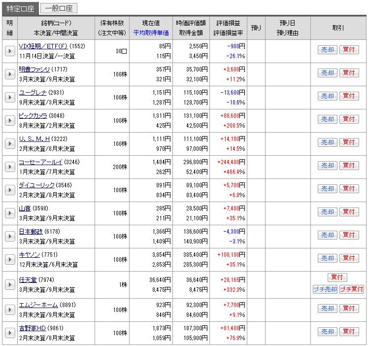 201708_genbutu